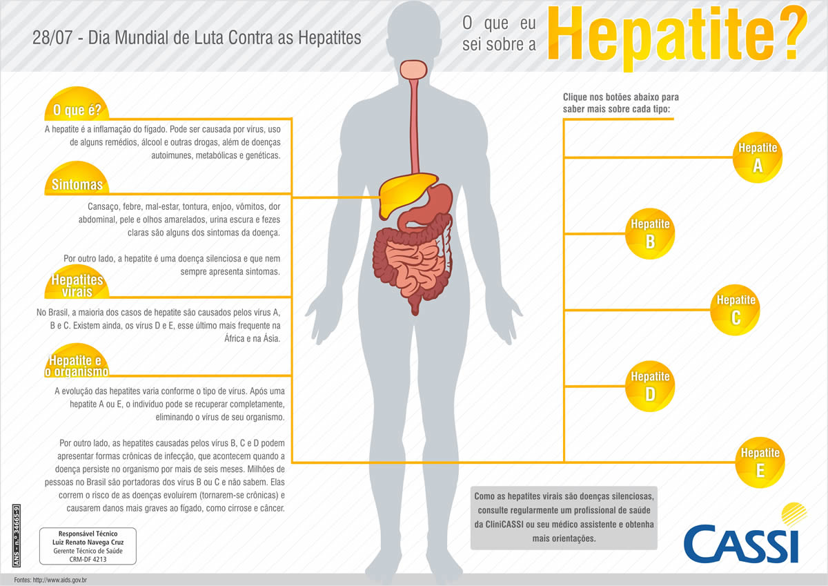 Site de rencontre hepatite